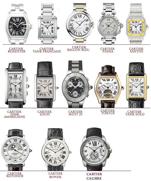 High Quality Cartier Replica Watches For Men amp Women